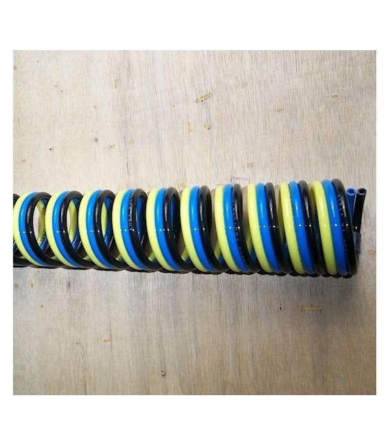 Wê¿e spiralne pojedyncze, podwójne, potrójne